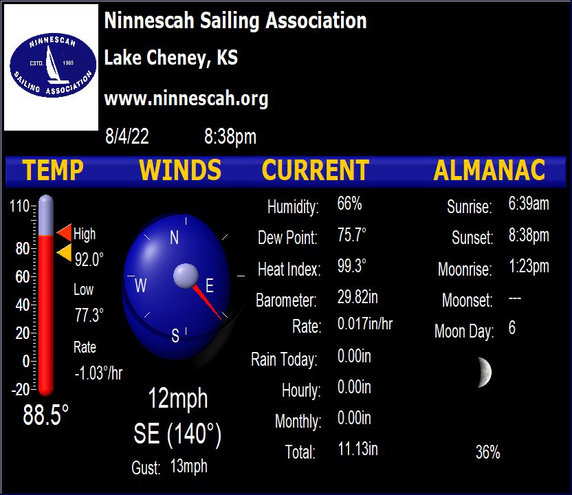 http://www.ninnescah.org/weather/broadcast.jpg
